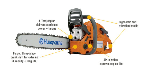 Where to find HUSQVARNA 460 RANCHER CHAINSAW in Olympia